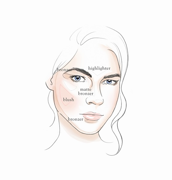 Tips for applying makeup in diagram on beautiful face Stock ImagesStock Illustrations